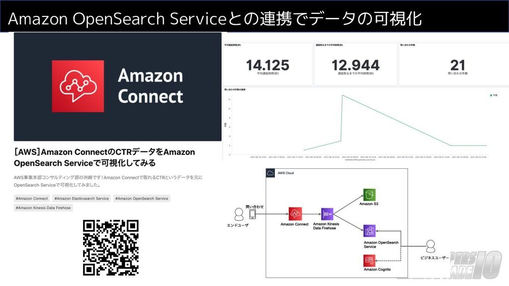 Amazon OpenSearch Serviceとの連携でデータの可視化