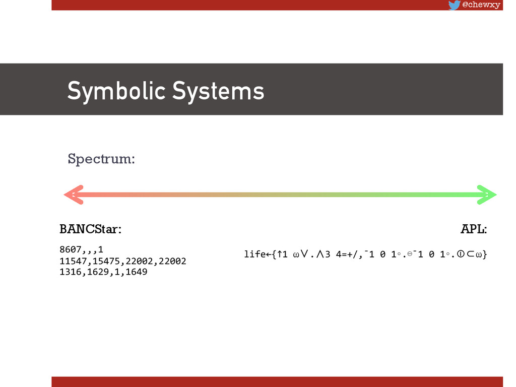 @chewxy Symbolic Systems Spectrum: BANCStar: 8...