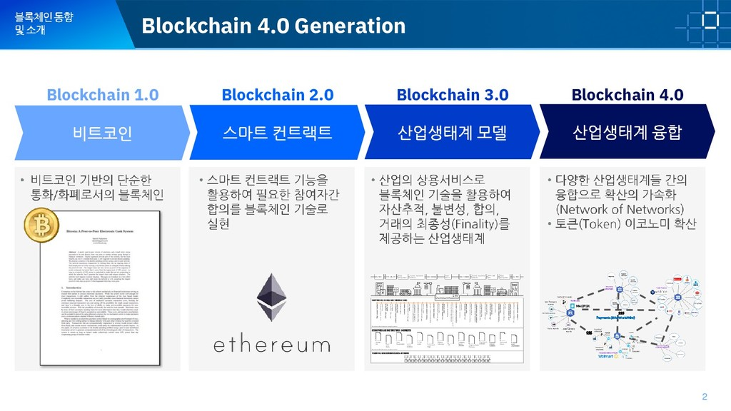 Blockchain 4.0 Generation 2 Payments (IBM World...