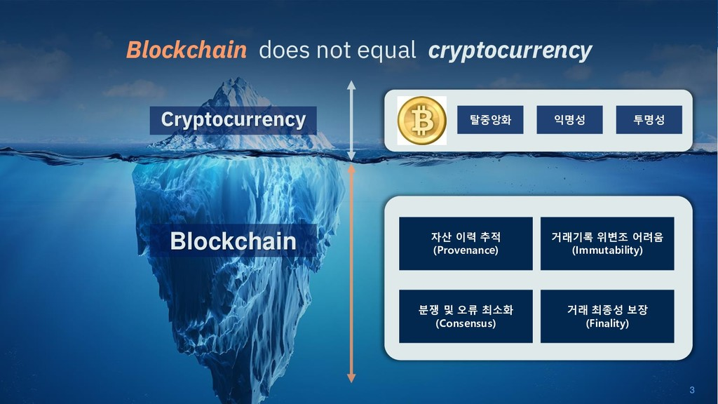 3 Blockchain does not equal cryptocurrency Cryp...