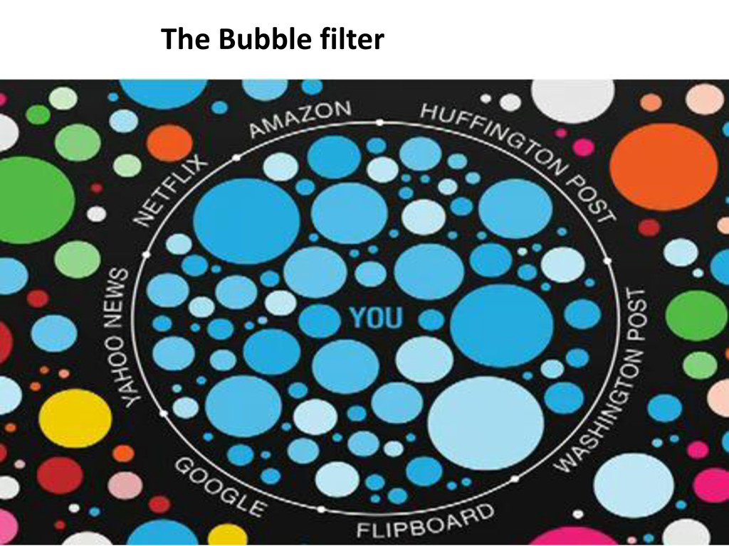 The Bubble filter
