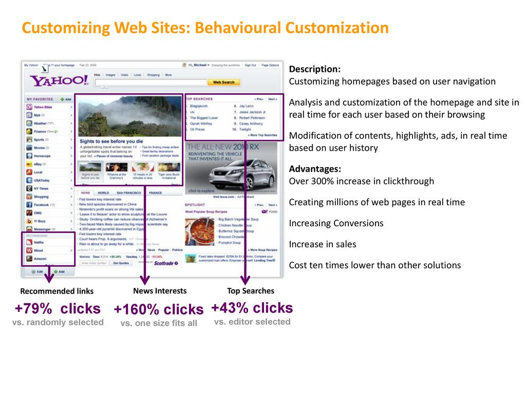 +160% clicks vs. one size fits all +79% clicks ...