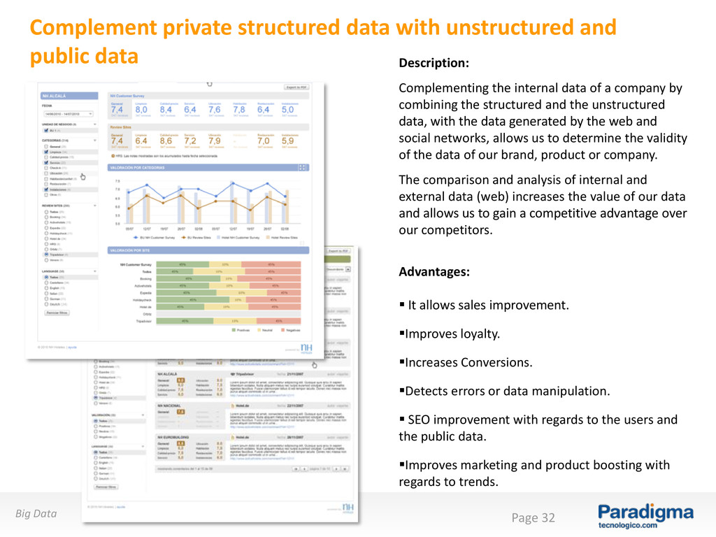 Description: Complementing the internal data of...