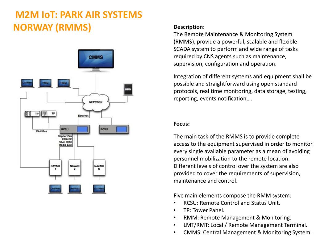 Description: The Remote Maintenance & Monitorin...