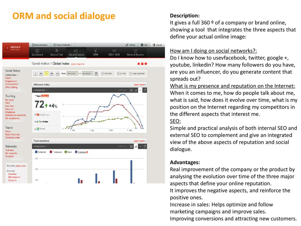 Description: It gives a full 360 º of a company...