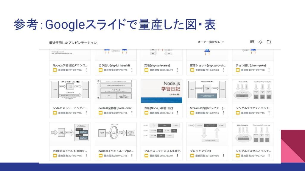 参考:Googleスライドで量産した図・表