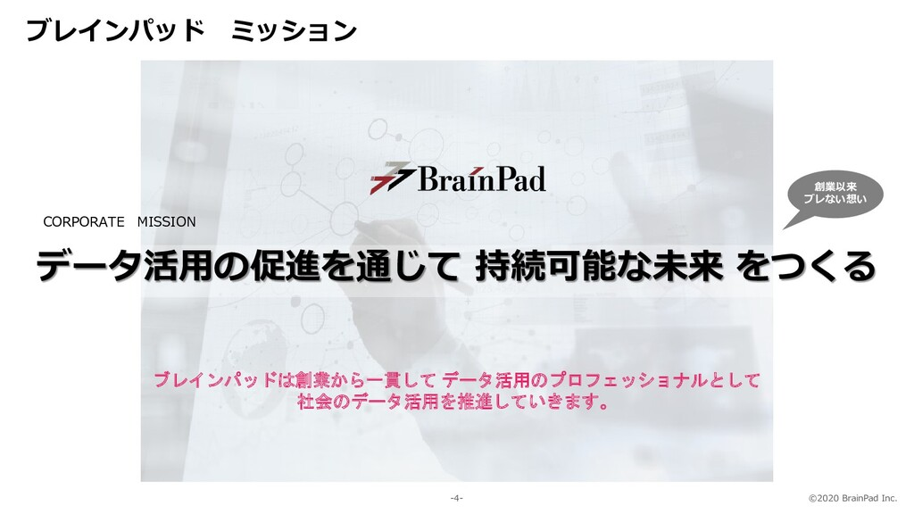Analytics Innovation Company ©2020 BrainPad Inc...