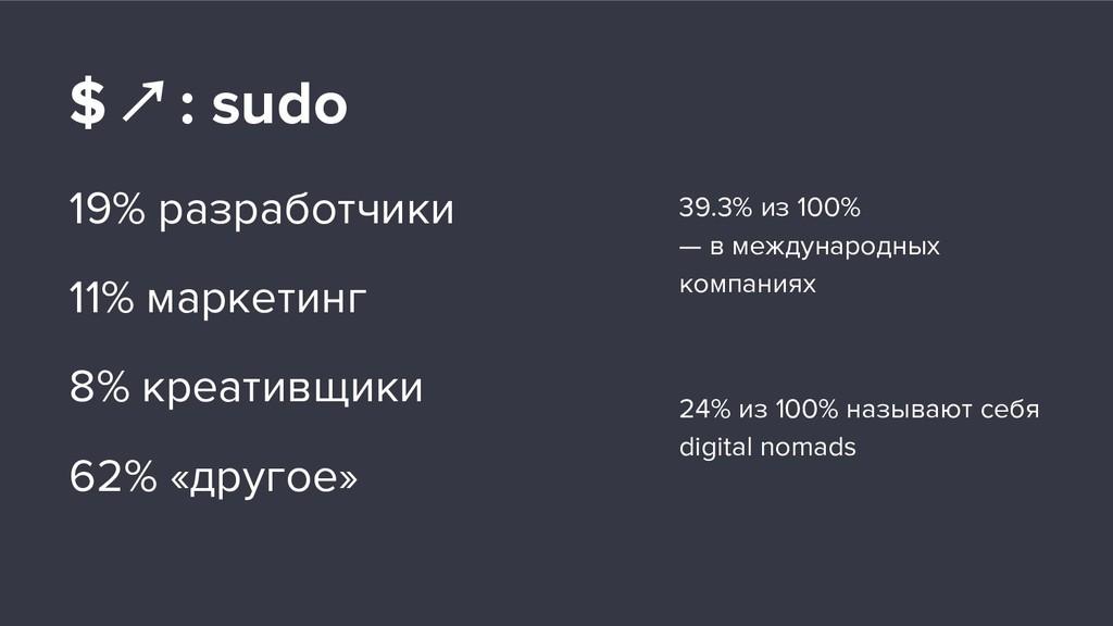 $ ↗ : sudo 19% разработчики 11% маркетинг 8% кр...