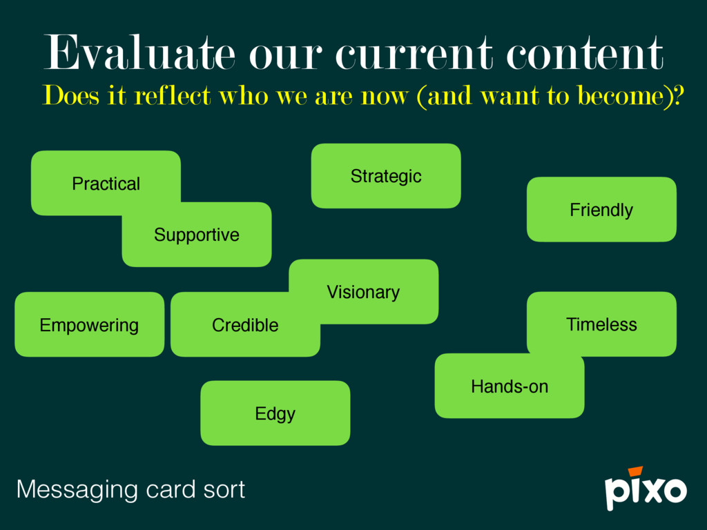 Evaluate our current content Does it reflect wh...