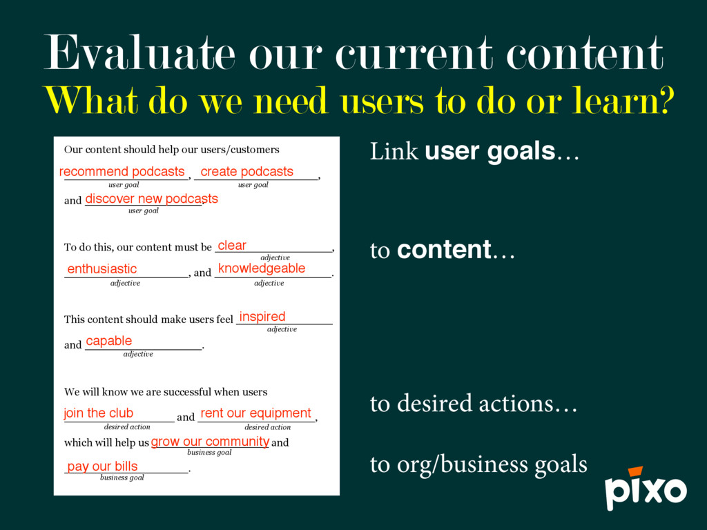 Evaluate our current content What do we need us...