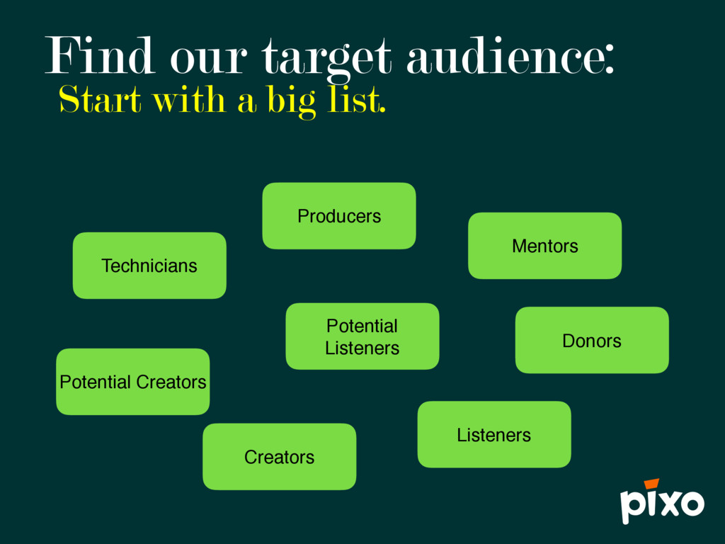 Find our target audience: Start with a big list...