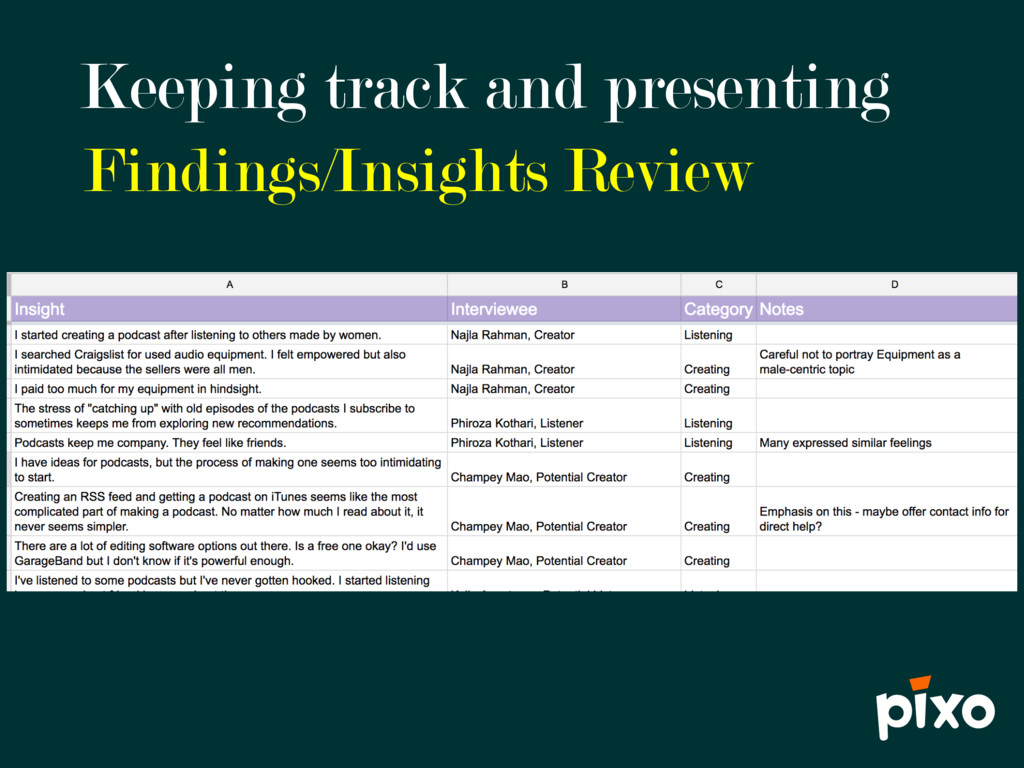 Keeping track and presenting Findings/Insights ...