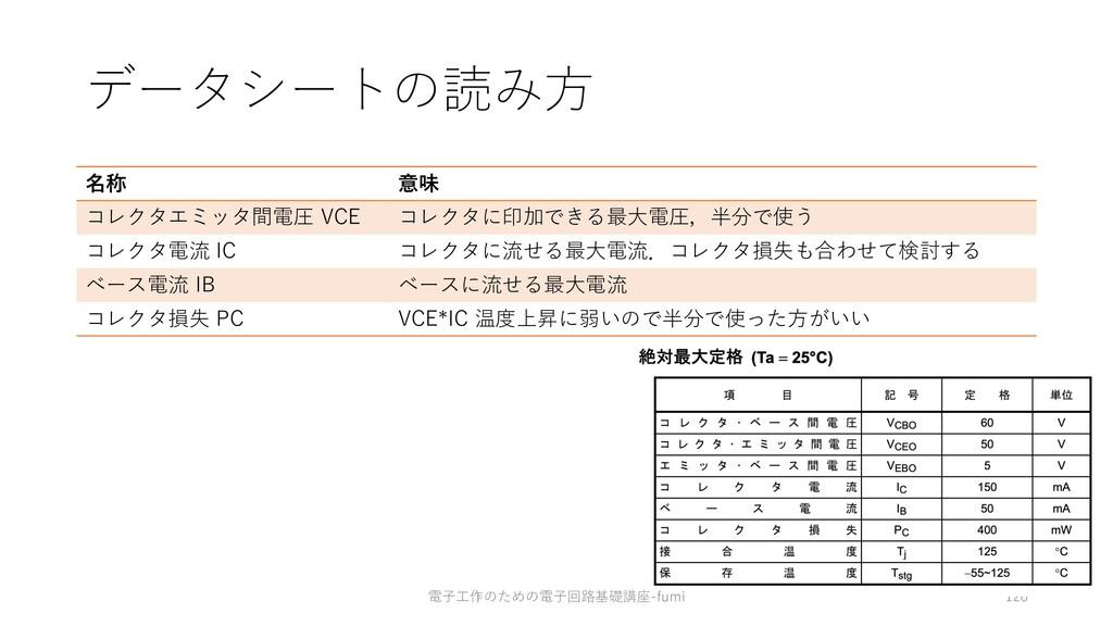 データシートの読み⽅ 名称 意味 コレクタエミッタ間電圧 VCE コレクタに印加できる最⼤電圧...
