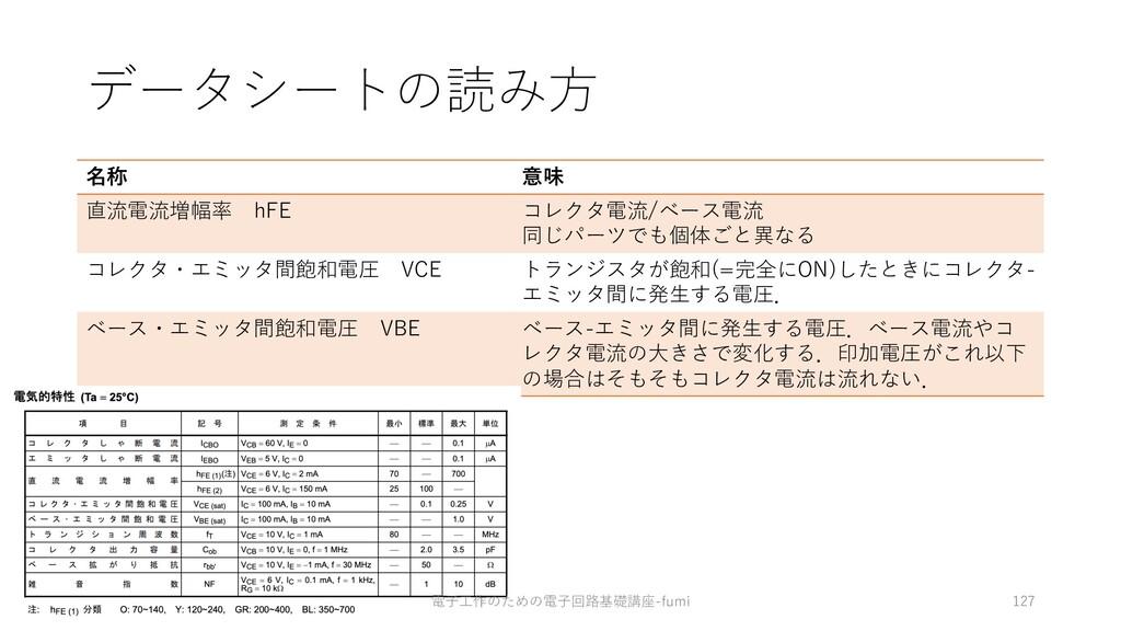 データシートの読み⽅ 名称 意味 直流電流増幅率 hFE コレクタ電流/ベース電流 同じパーツ...