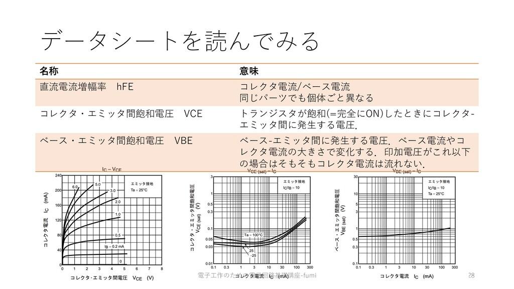 データシートを読んでみる 128 名称 意味 直流電流増幅率 hFE コレクタ電流/ベース電流...