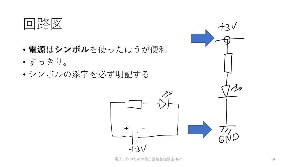 回路図 • 電源はシンボルを使ったほうが便利 • すっきり。 • シンボルの添字を必ず明記する...