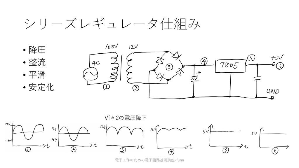 シリーズレギュレータ仕組み • 降圧 • 整流 • 平滑 • 安定化 162 Vf*2の電圧降...