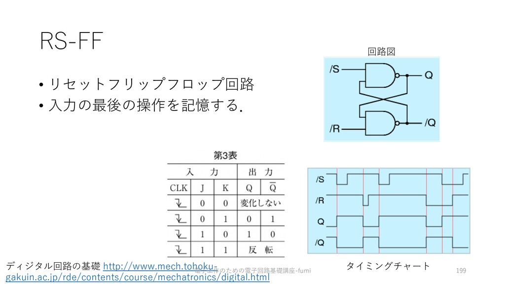 RS-FF • リセットフリップフロップ回路 • ⼊⼒の最後の操作を記憶する. 199 回路図...