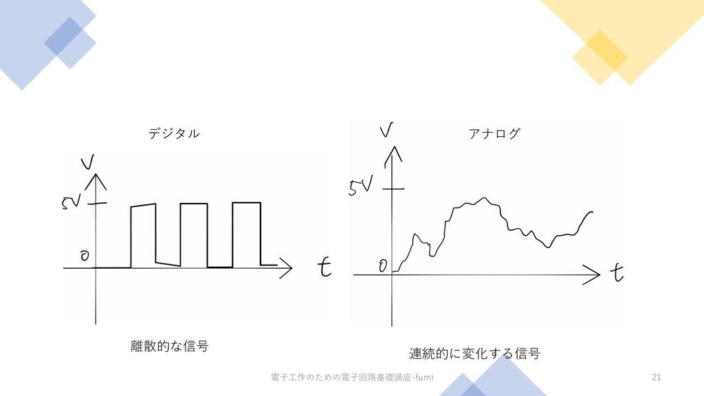 21 デジタル アナログ 連続的に変化する信号 離散的な信号 電⼦⼯作のための電⼦回路基礎講座...