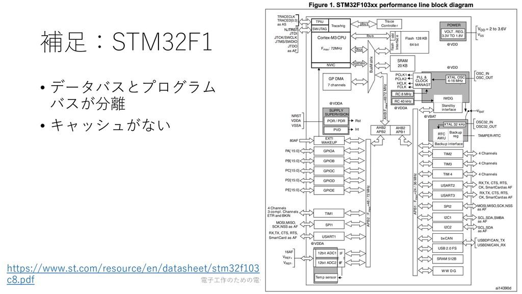 補⾜:STM32F1 • データバスとプログラム バスが分離 • キャッシュがない 電⼦⼯作の...
