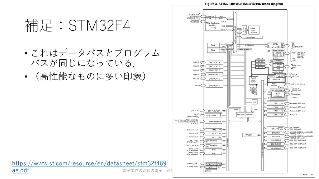補⾜:STM32F4 • これはデータバスとプログラム バスが同じになっている. • (⾼性能...