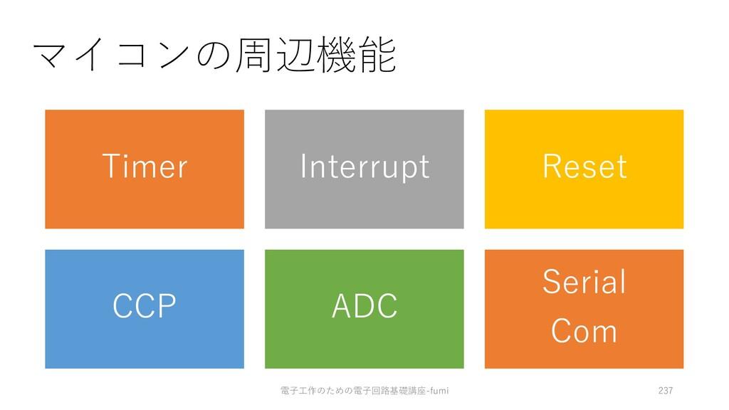 マイコンの周辺機能 237 Timer Interrupt Reset CCP ADC Ser...
