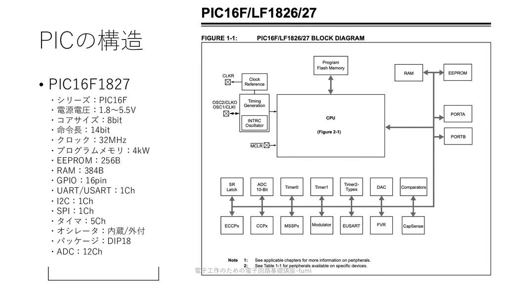 PICの構造 • PIC16F1827 238 ・シリーズ:PIC16F ・電源電圧:1.8〜...