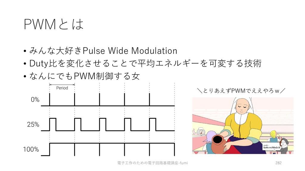 PWMとは • みんな⼤好きPulse Wide Modulation • Duty⽐を変化さ...