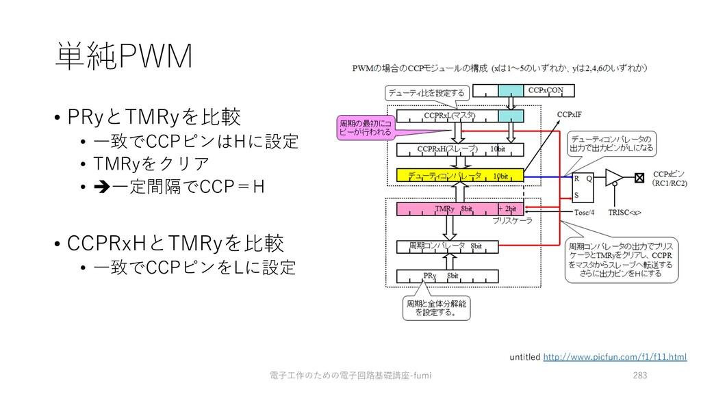 単純PWM • PRyとTMRyを⽐較 • ⼀致でCCPピンはHに設定 • TMRyをクリア ...