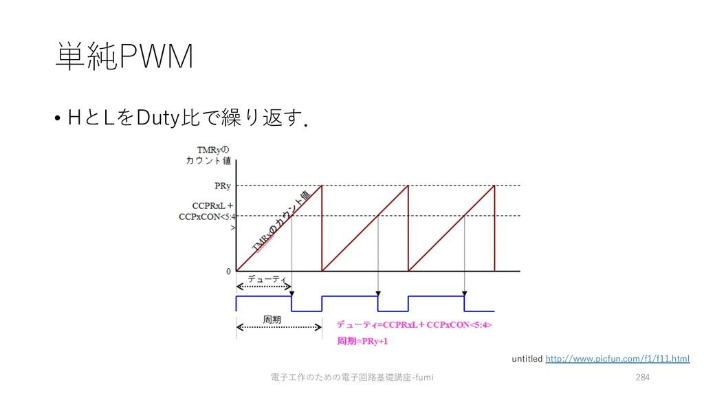 単純PWM • HとLをDuty⽐で繰り返す. 電⼦⼯作のための電⼦回路基礎講座-fumi 2...