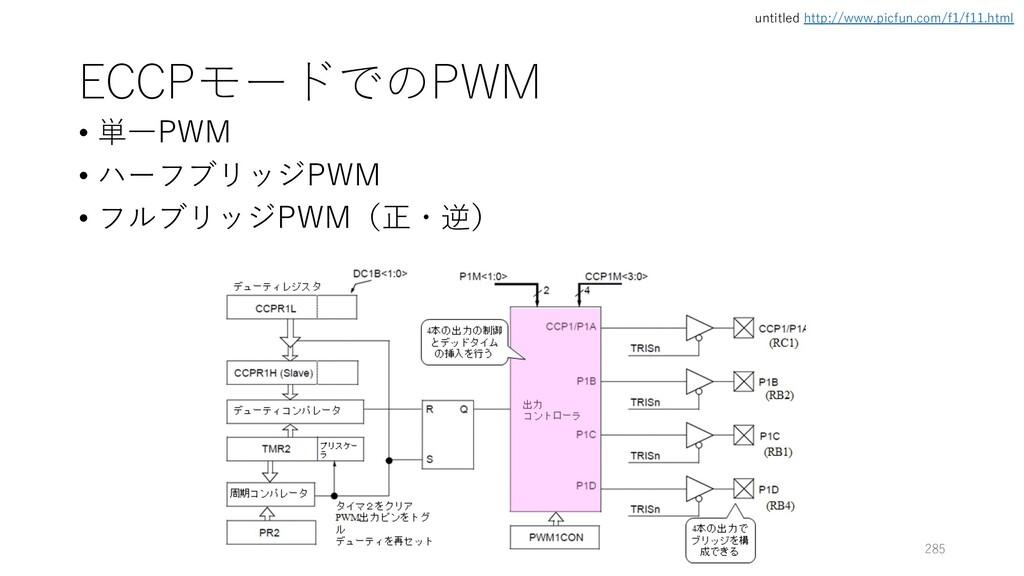 ECCPモードでのPWM • 単⼀PWM • ハーフブリッジPWM • フルブリッジPWM(正...