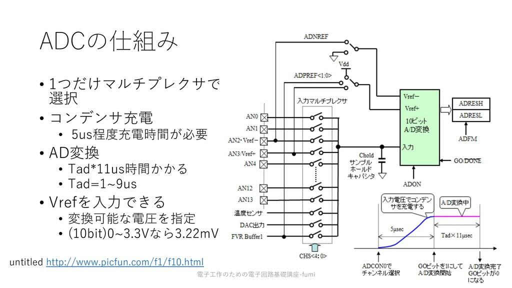 ADCの仕組み • 1つだけマルチプレクサで 選択 • コンデンサ充電 • 5us程度充電時間...