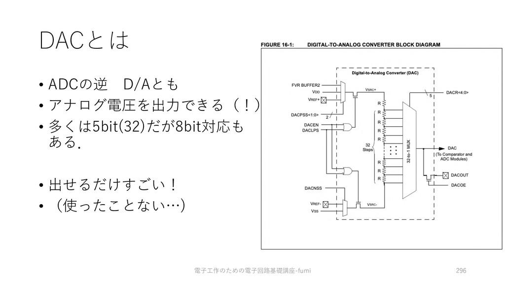DACとは • ADCの逆 D/Aとも • アナログ電圧を出⼒できる(!) • 多くは5bit...