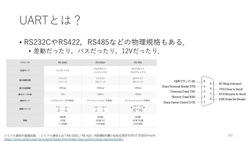 UARTとは? • RS232CやRS422,RS485などの物理規格もある. • 差動だった...