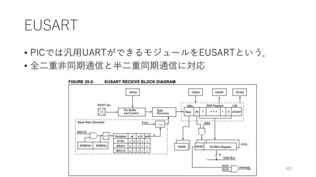 EUSART • PICでは汎⽤UARTができるモジュールをEUSARTという. • 全⼆重⾮...