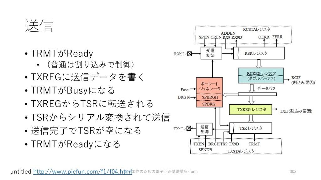 送信 電⼦⼯作のための電⼦回路基礎講座-fumi 303 • TRMTがReady • (普通...