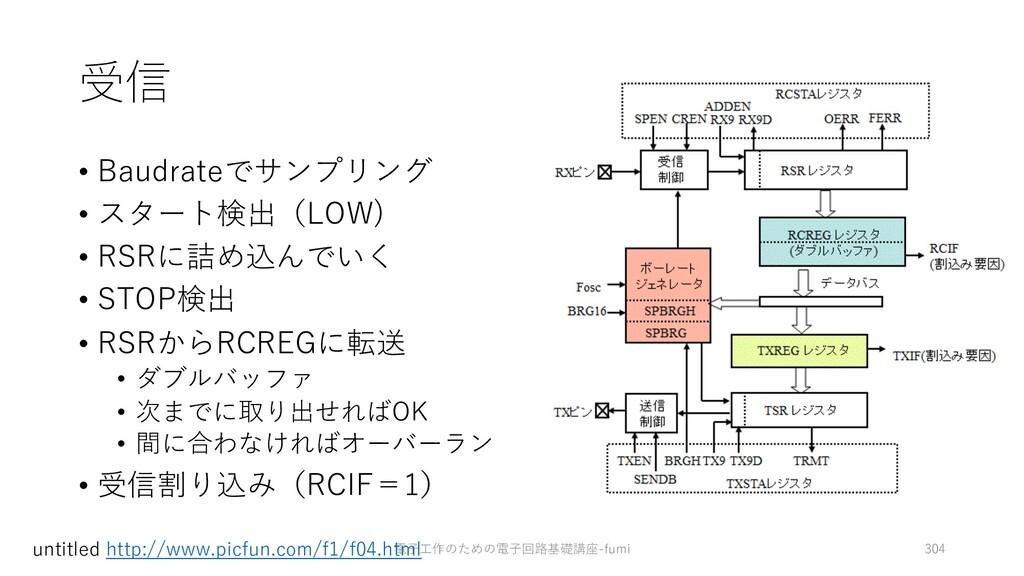 受信 • Baudrateでサンプリング • スタート検出(LOW) • RSRに詰め込んでい...