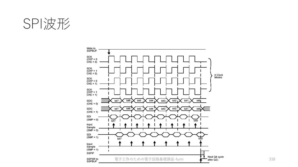SPI波形 電⼦⼯作のための電⼦回路基礎講座-fumi 310