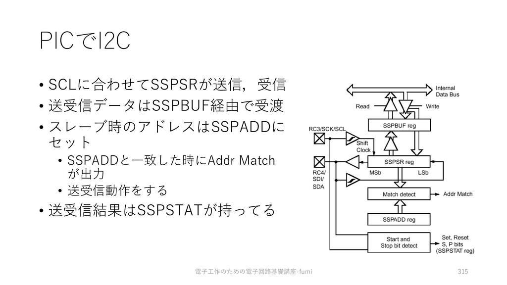 PICでI2C • SCLに合わせてSSPSRが送信,受信 • 送受信データはSSPBUF経由...