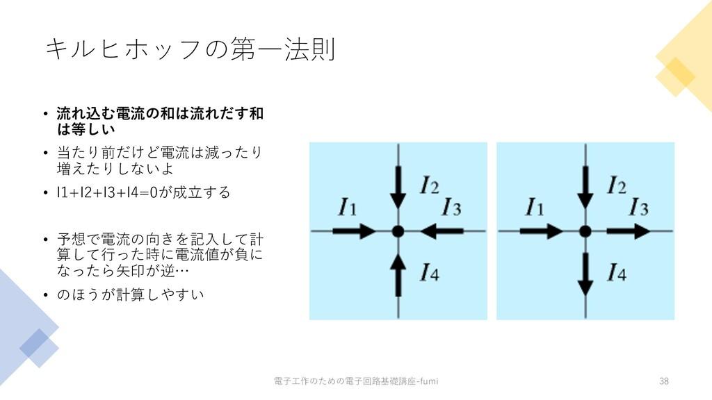キルヒホッフの第⼀法則 • 流れ込む電流の和は流れだす和 は等しい • 当たり前だけど電流は減...