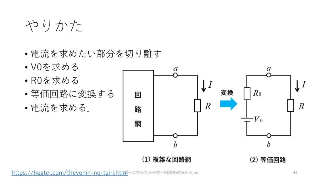 やりかた • 電流を求めたい部分を切り離す • V0を求める • R0を求める • 等価回路に...