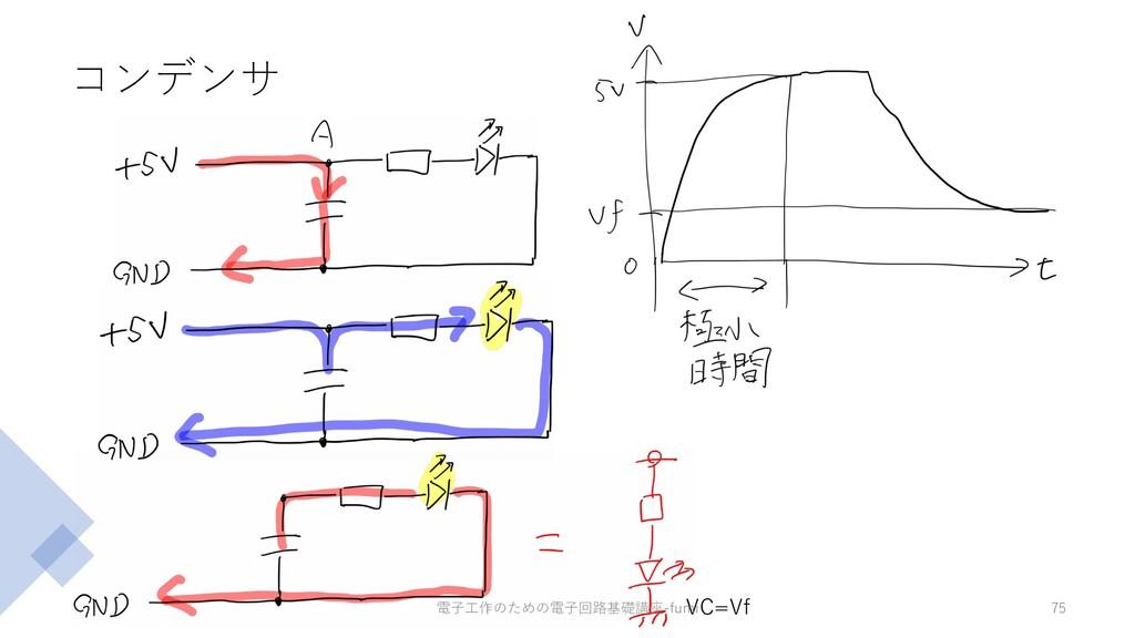 コンデンサ 75 VC=Vf 電⼦⼯作のための電⼦回路基礎講座-fumi