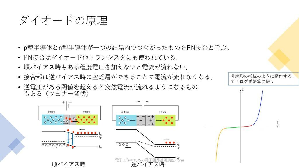 ダイオードの原理 • p型半導体とn型半導体が⼀つの結晶内でつながったものをPN接合と呼ぶ。 ...