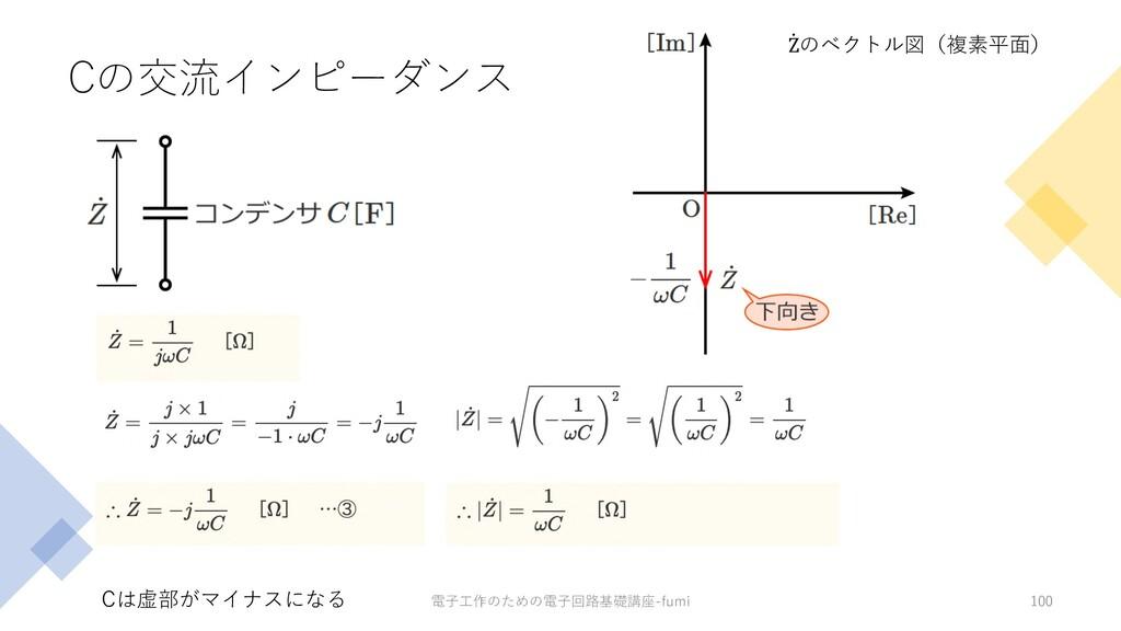 Cの交流インピーダンス 100 Cは虚部がマイナスになる ̇ Zのベクトル図(複素平⾯) 電⼦...