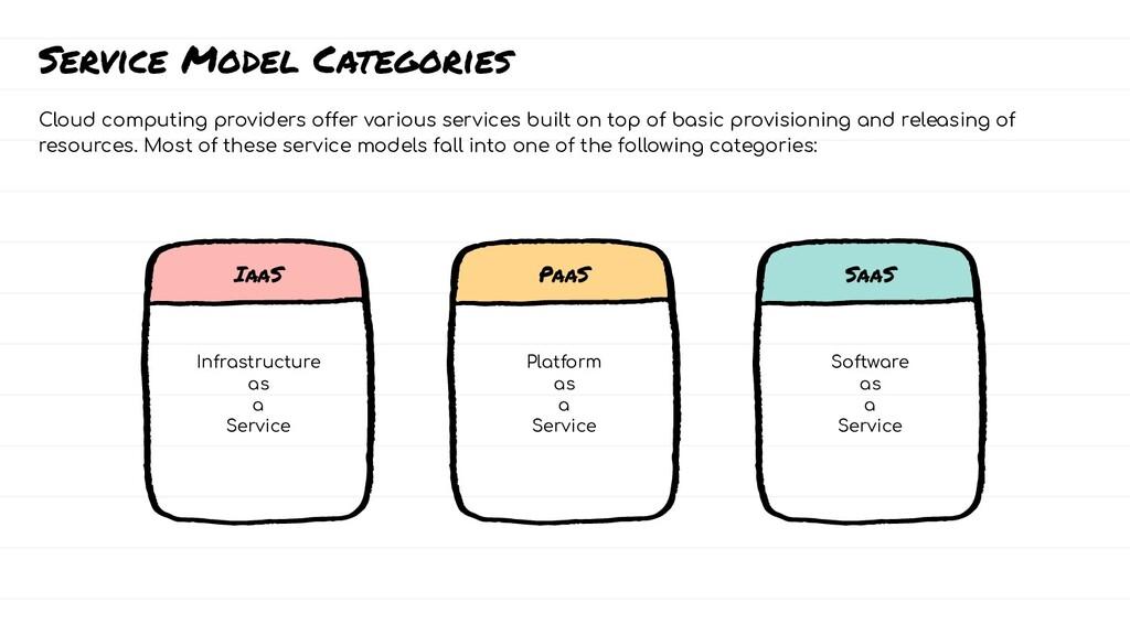Service Model Categories Cloud computing provid...