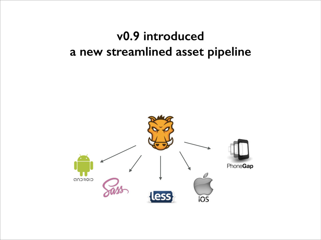 v0.9 introduced a new streamlined asset pipeline