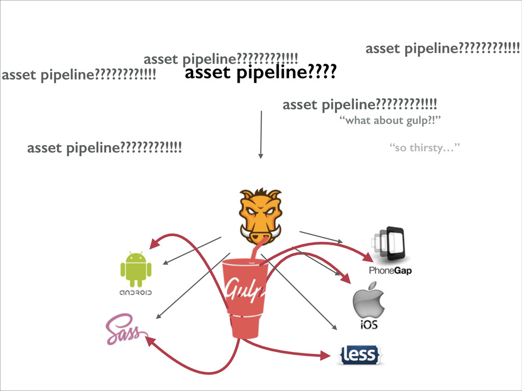 """asset pipeline???? """"what about gulp?!"""" """"so thir..."""