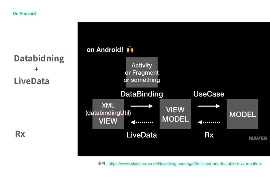 On Android  : https://www.slideshare.net/Nave...