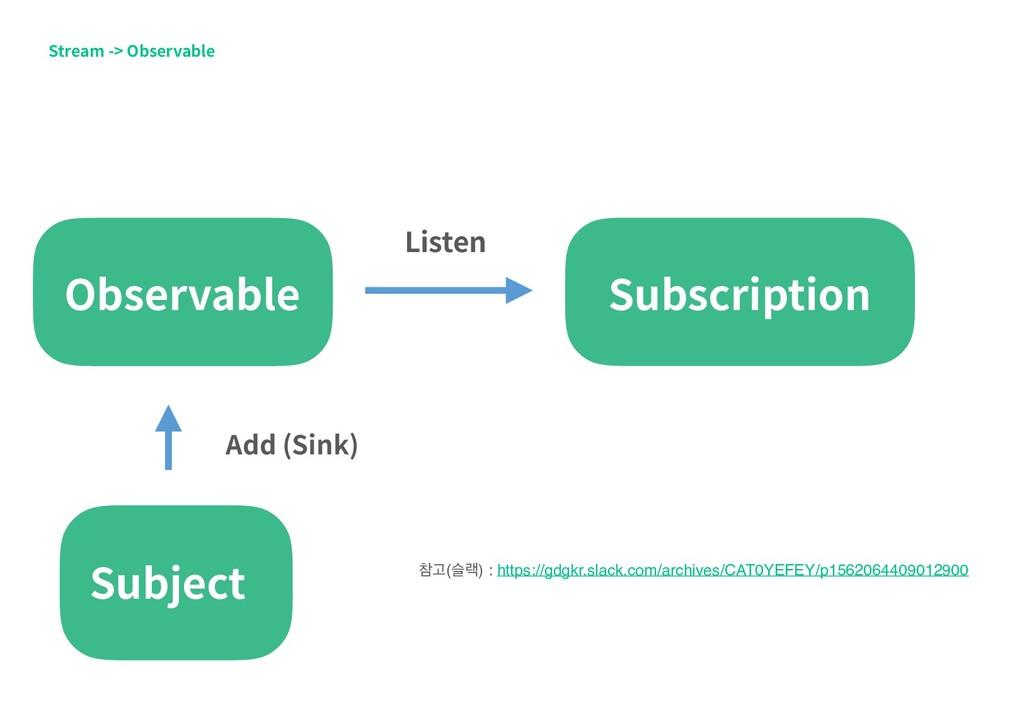 Stream -> Observable Observable Listen Subscrip...