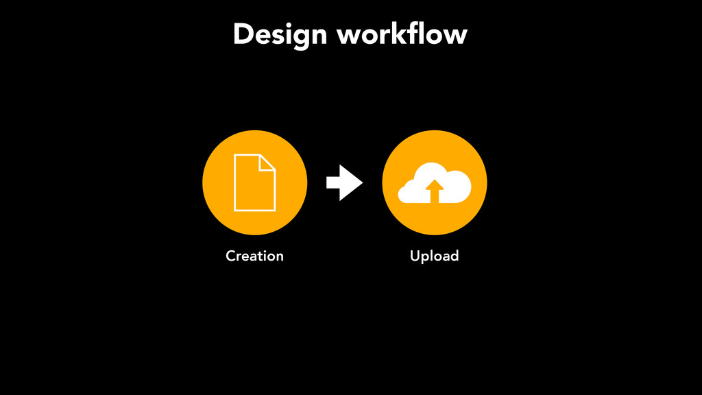 Creation Upload Design workflow